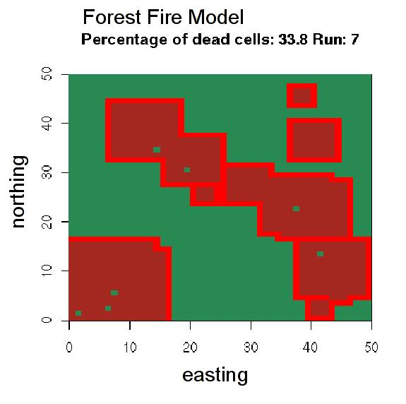 model of forest fire expansion